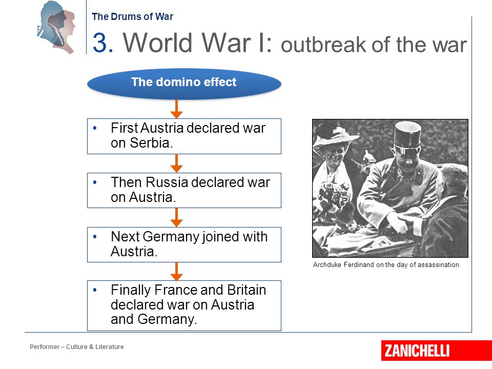 3. World War I: outbreak of the war