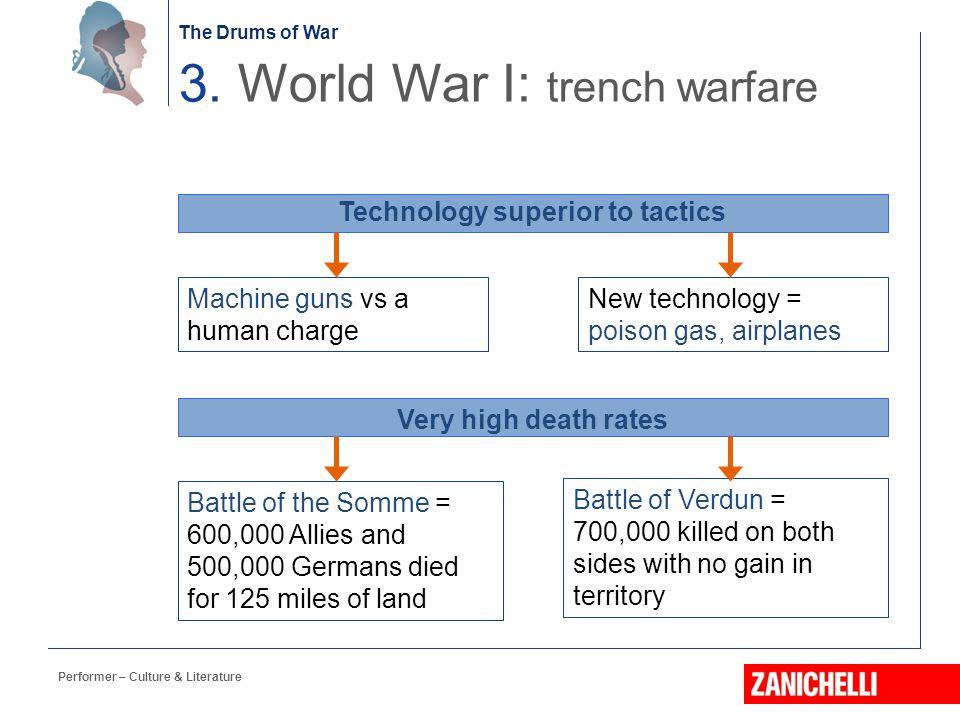 3. World War I: trench warfare