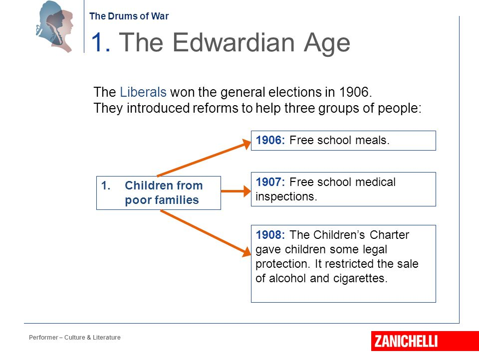 1. The Edwardian Age The Liberals won the general elections in 1906.