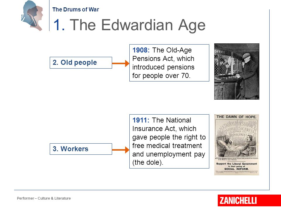 1. The Edwardian Age 1908: The Old-Age Pensions Act, which