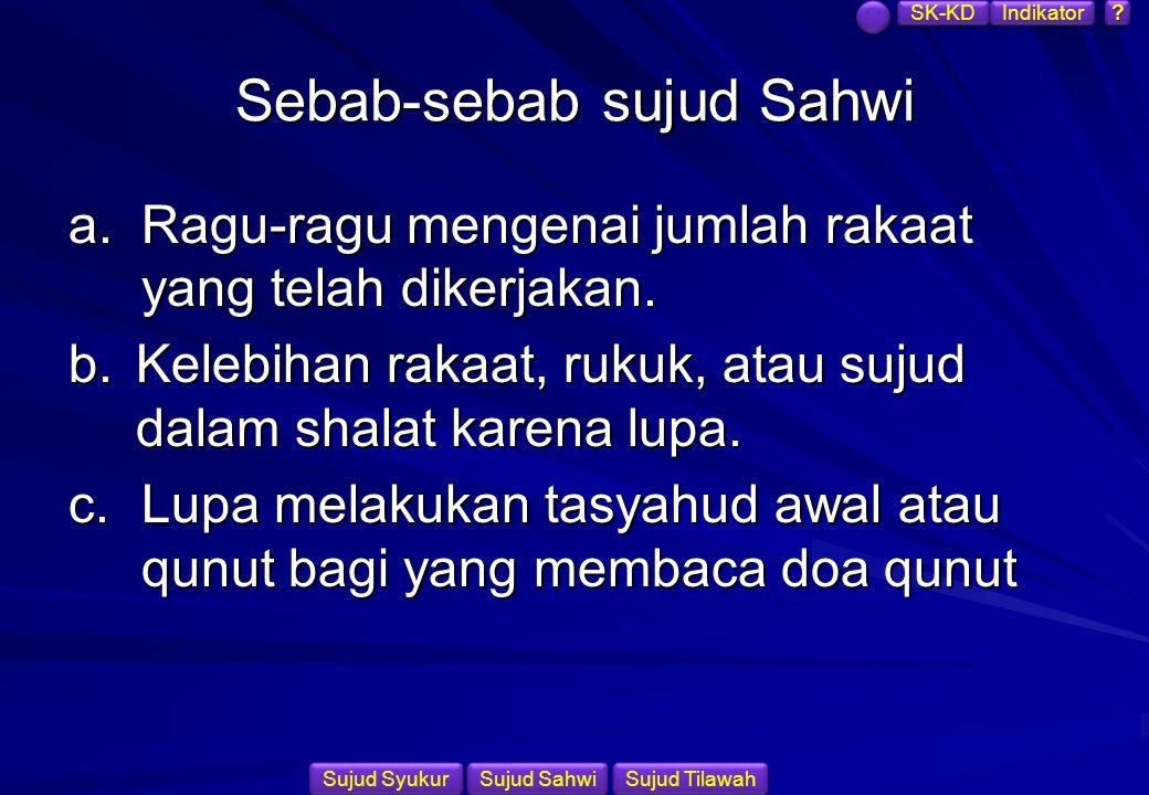 Sebab-sebab sujud Sahwi
