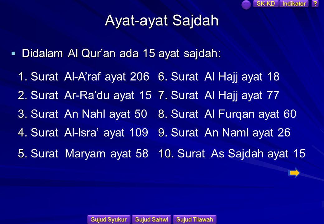 Ayat-ayat Sajdah Didalam Al Qur'an ada 15 ayat sajdah: