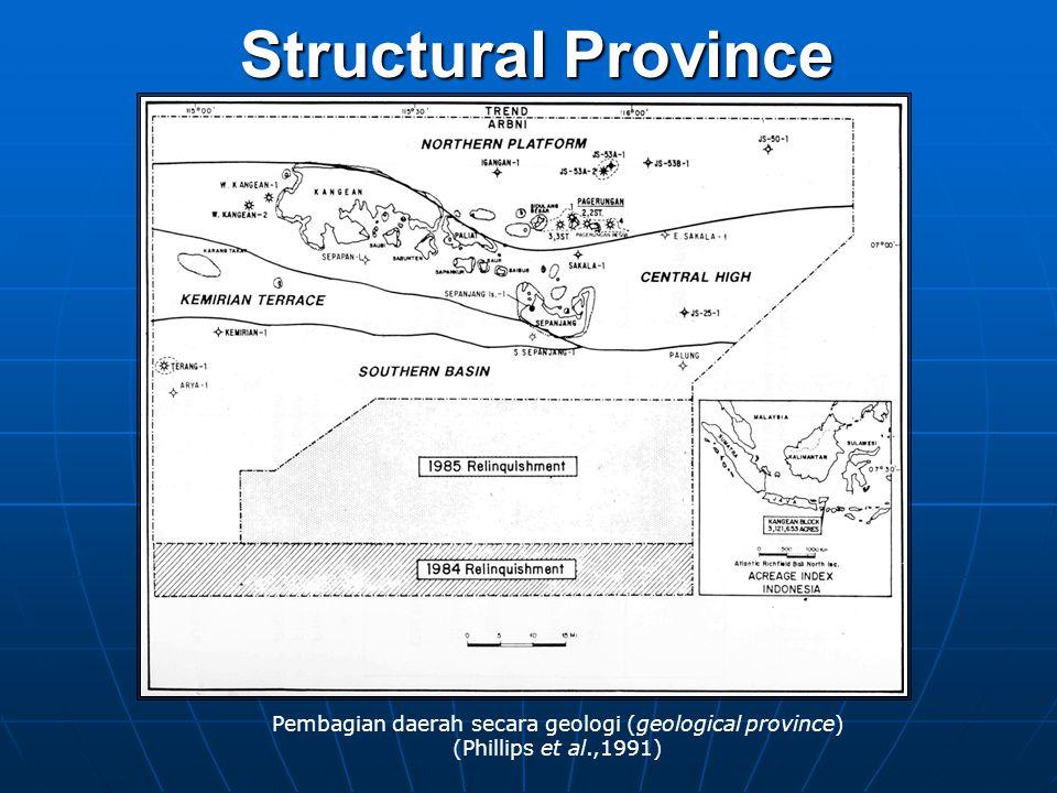 Pembagian daerah secara geologi (geological province)