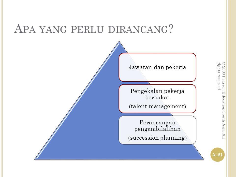 Apa yang perlu dirancang