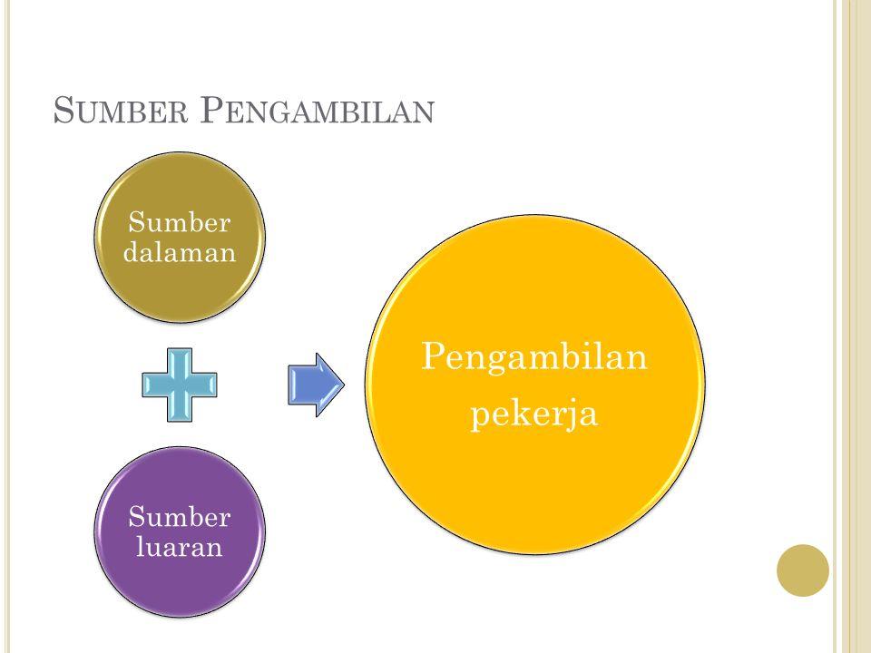 Sumber Pengambilan Sumber dalaman Sumber luaran Pengambilan pekerja
