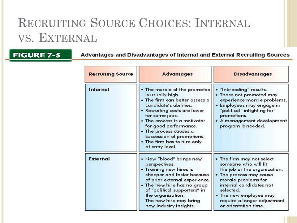 Recruiting Source Choices: Internal vs. External