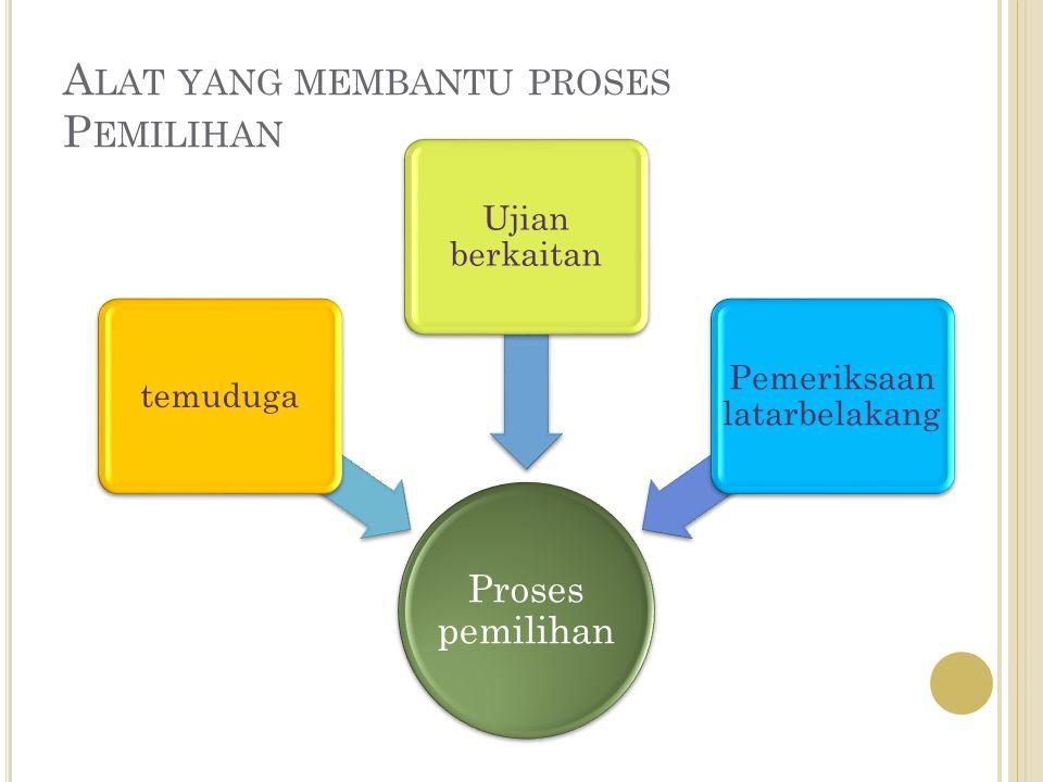Alat yang membantu proses Pemilihan