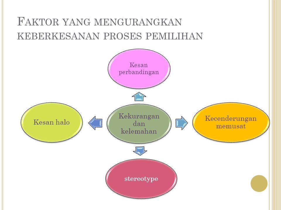Faktor yang mengurangkan keberkesanan proses pemilihan