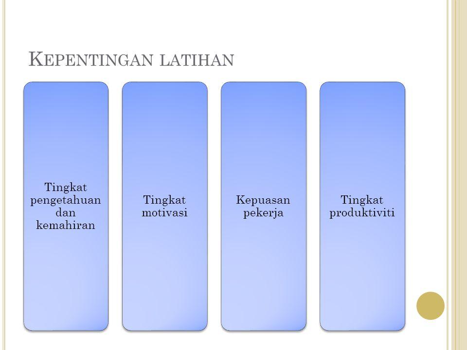 Tingkat pengetahuan dan kemahiran