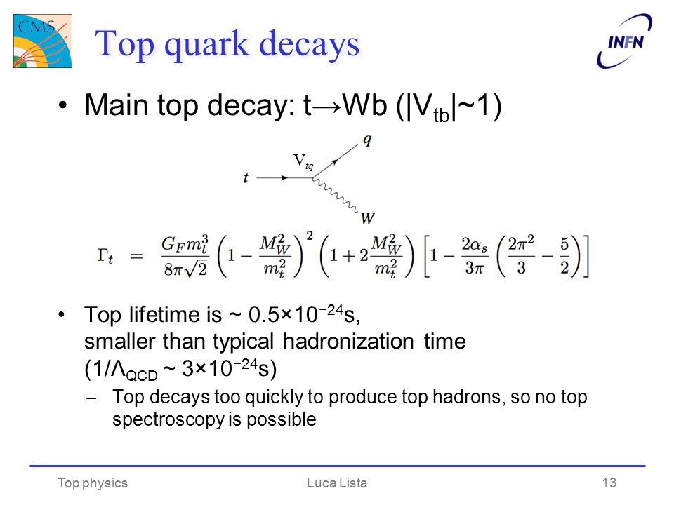 Top quark decays Main top decay: t→Wb (|Vtb|~1)