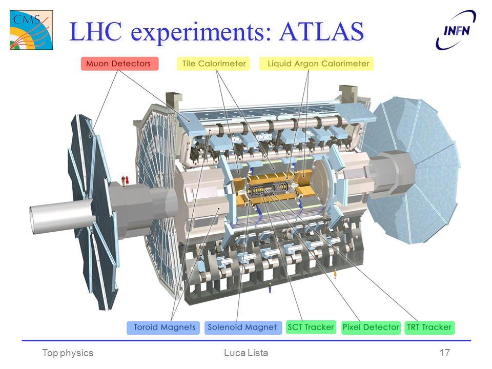 LHC experiments: ATLAS