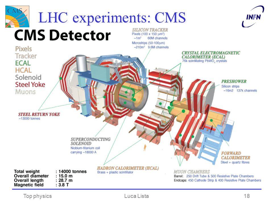 LHC experiments: CMS Top physics Luca Lista