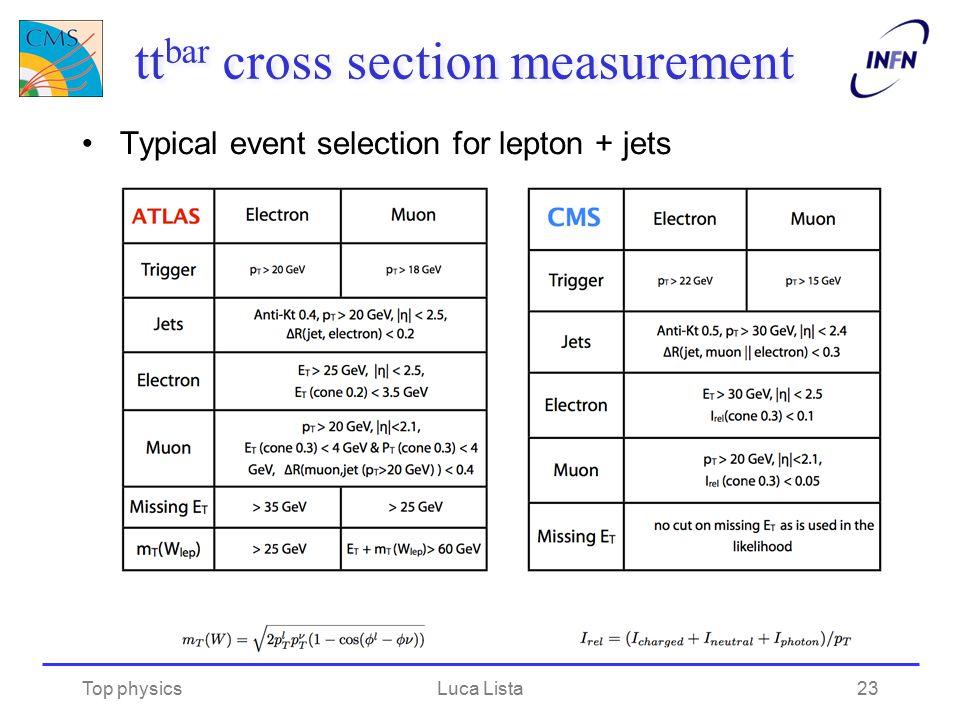 ttbar cross section measurement
