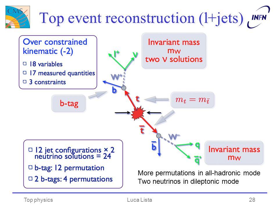 Top event reconstruction (l+jets)
