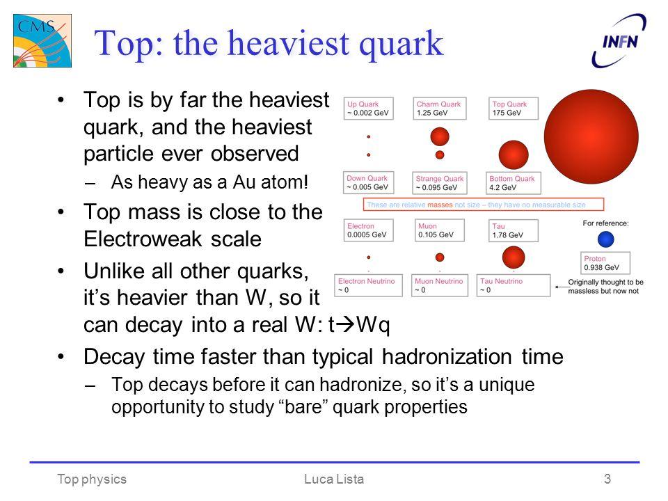 Top: the heaviest quark