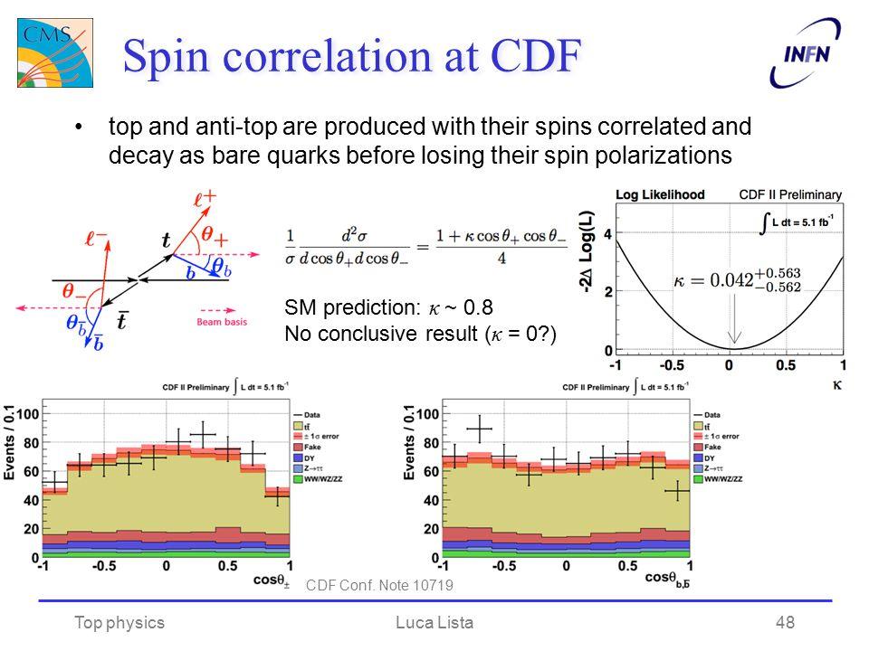 Spin correlation at CDF
