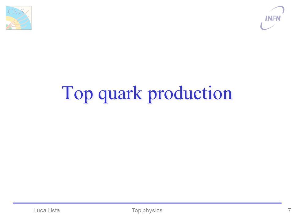 Top quark production Luca Lista Top physics