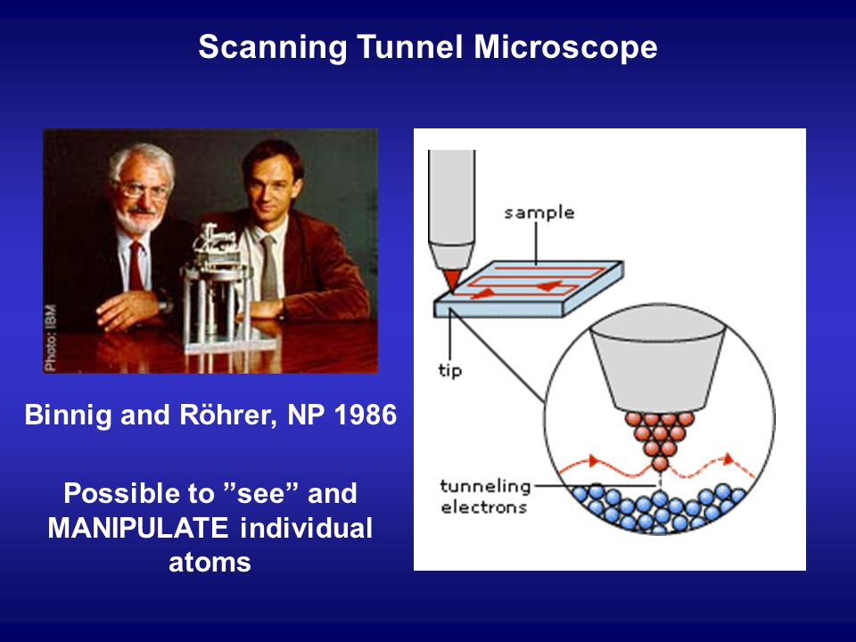 Scanning Tunnel Microscope