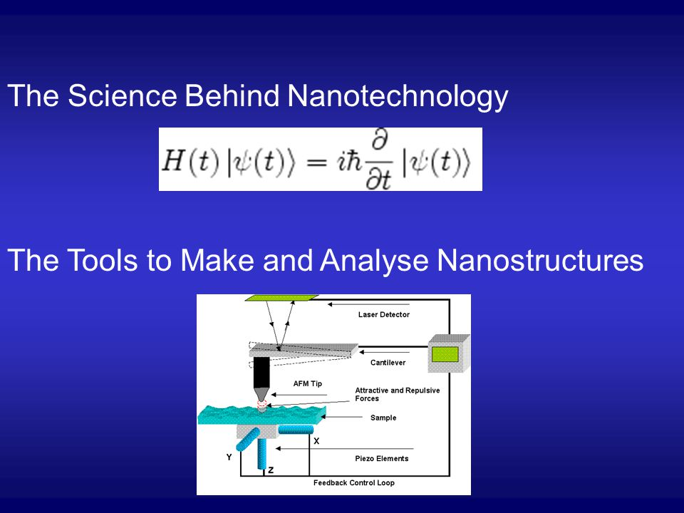 The Science Behind Nanotechnology