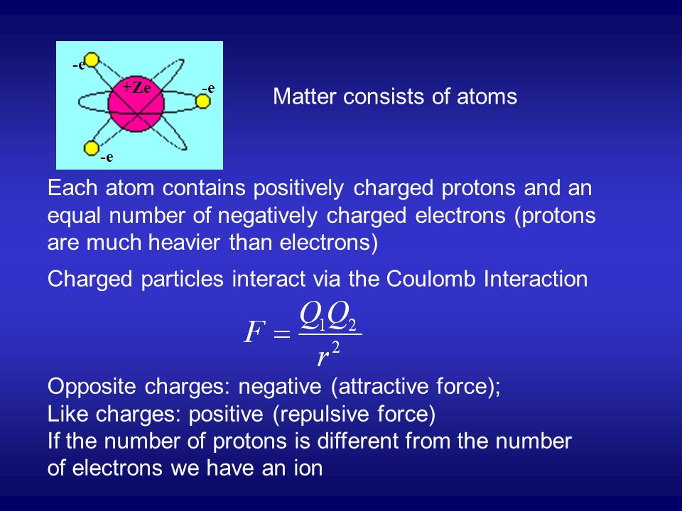 Matter consists of atoms