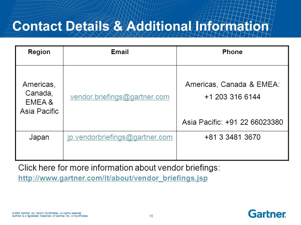 Contact Details & Additional Information