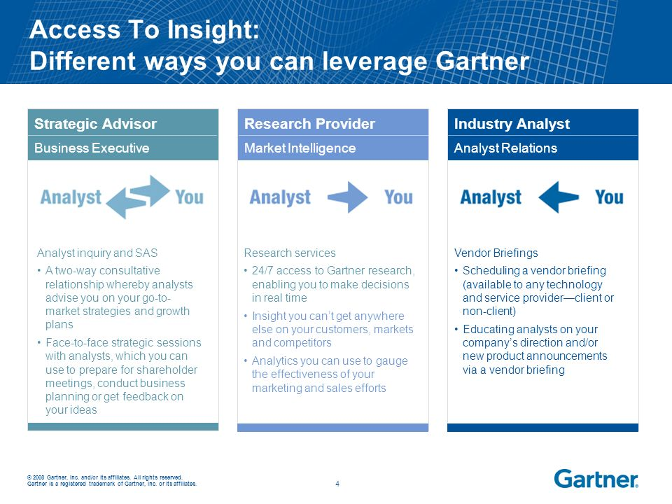 Access To Insight: Different ways you can leverage Gartner