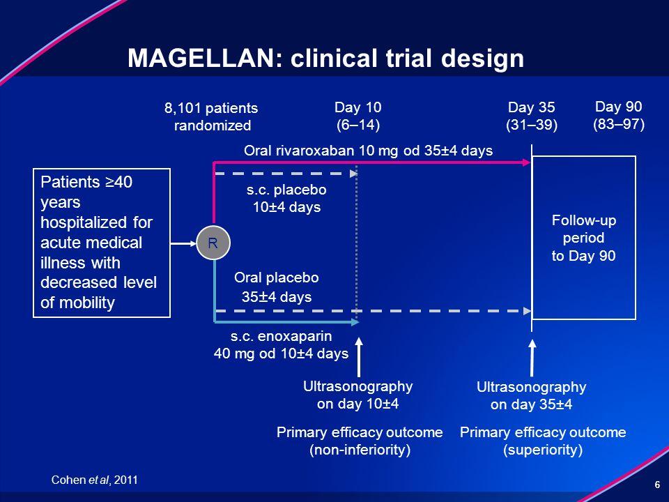 MAGELLAN: clinical trial design