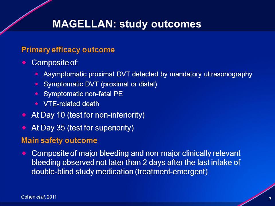 MAGELLAN: study outcomes