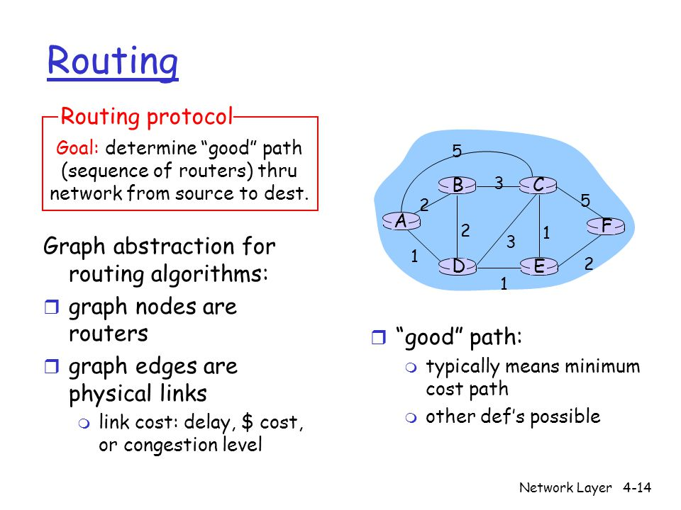 Routing Routing protocol Graph abstraction for routing algorithms: