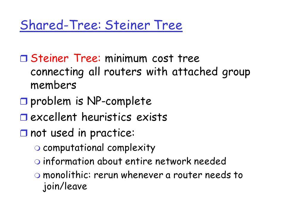 Shared-Tree: Steiner Tree