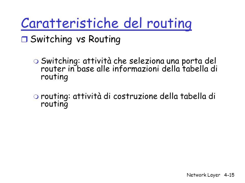 Caratteristiche del routing