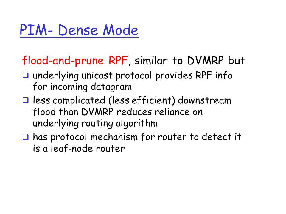 PIM- Dense Mode flood-and-prune RPF, similar to DVMRP but