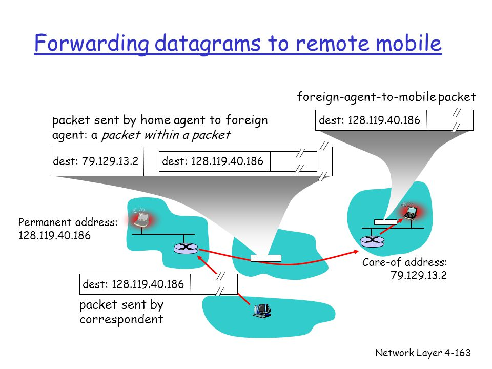 Forwarding datagrams to remote mobile
