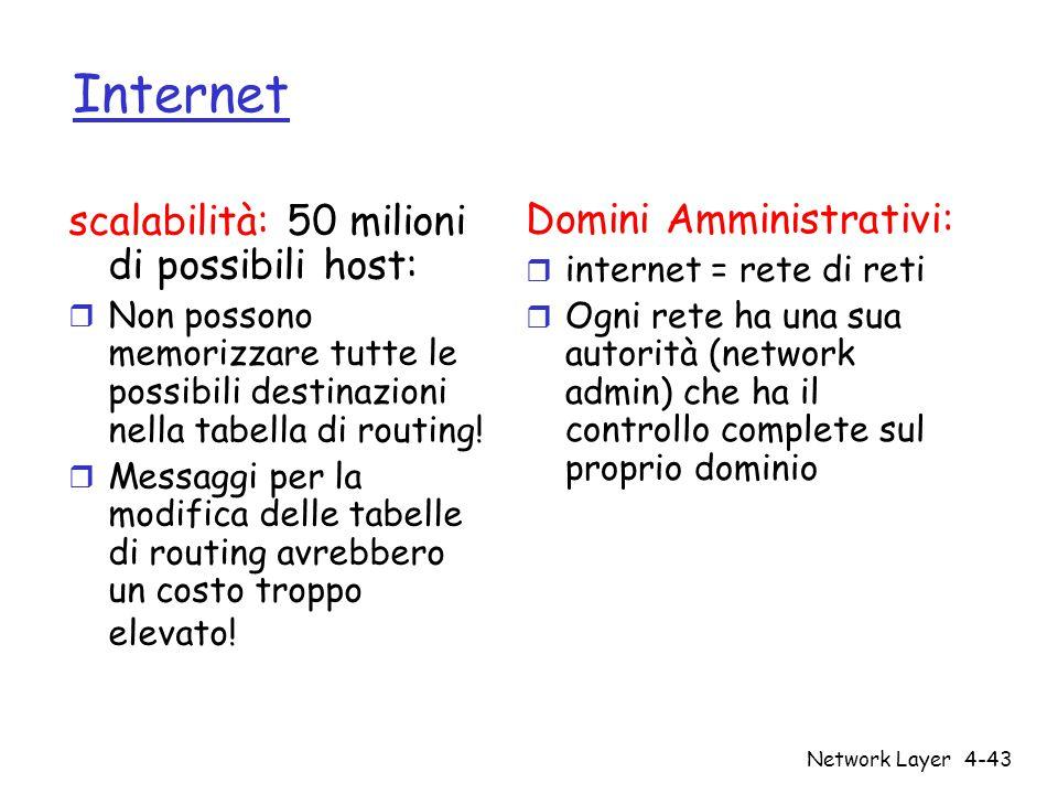Internet scalabilità: 50 milioni di possibili host: