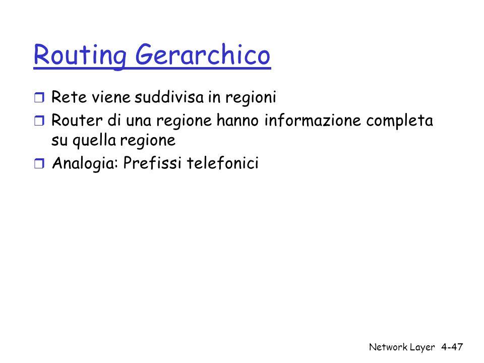 Routing Gerarchico Rete viene suddivisa in regioni