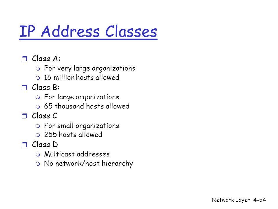 IP Address Classes Class A: Class B: Class C Class D