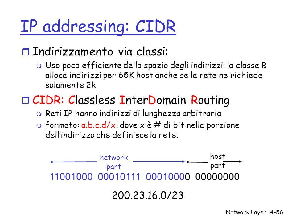 IP addressing: CIDR Indirizzamento via classi: