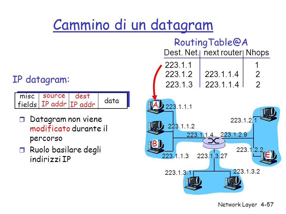 Cammino di un datagram RoutingTable@A IP datagram: