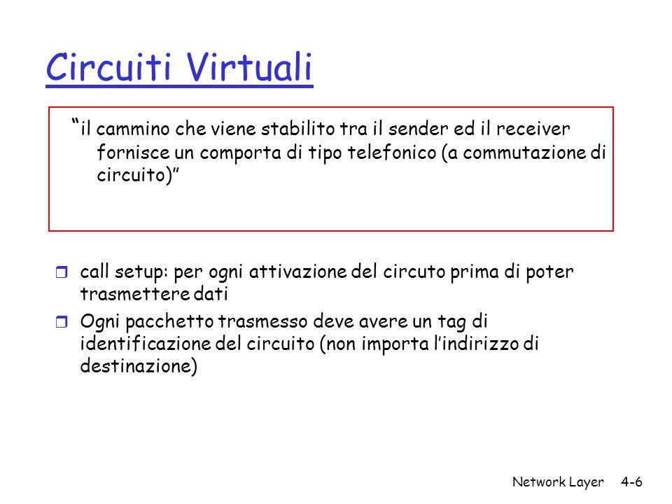 Circuiti Virtuali il cammino che viene stabilito tra il sender ed il receiver fornisce un comporta di tipo telefonico (a commutazione di circuito)