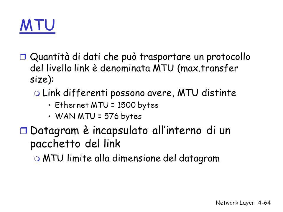 MTU Datagram è incapsulato all'interno di un pacchetto del link