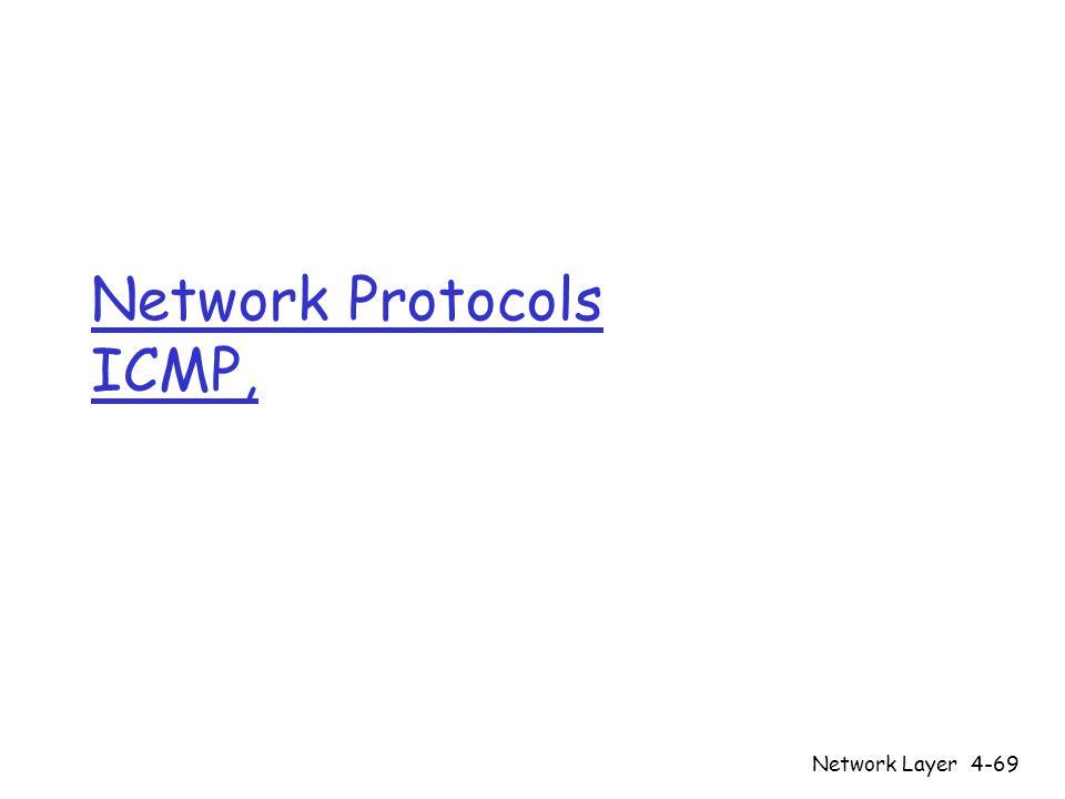 Network Protocols ICMP,