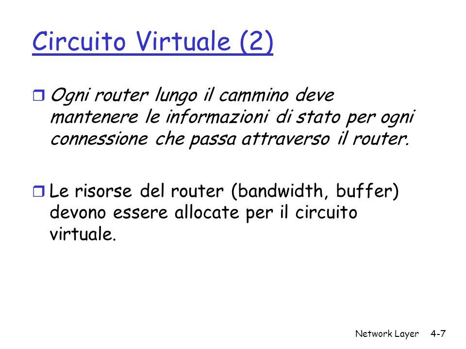 Circuito Virtuale (2) Ogni router lungo il cammino deve mantenere le informazioni di stato per ogni connessione che passa attraverso il router.