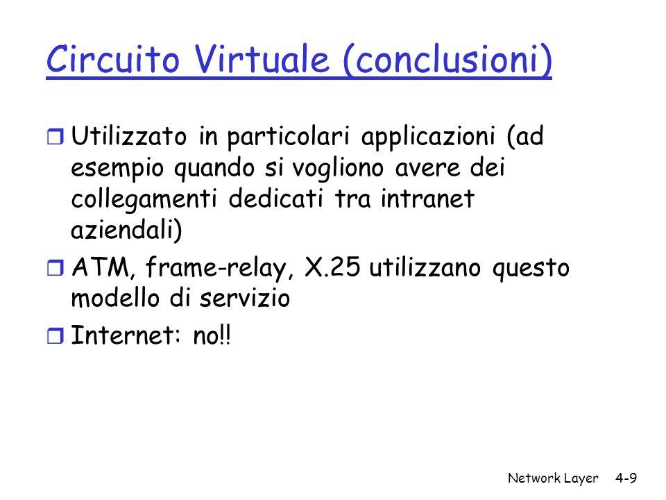 Circuito Virtuale (conclusioni)