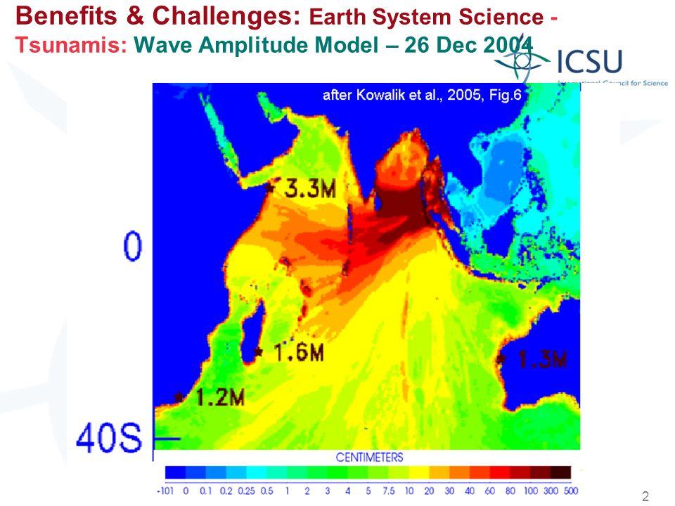 Benefits & Challenges: Earth System Science - Tsunamis: Wave Amplitude Model – 26 Dec 2004