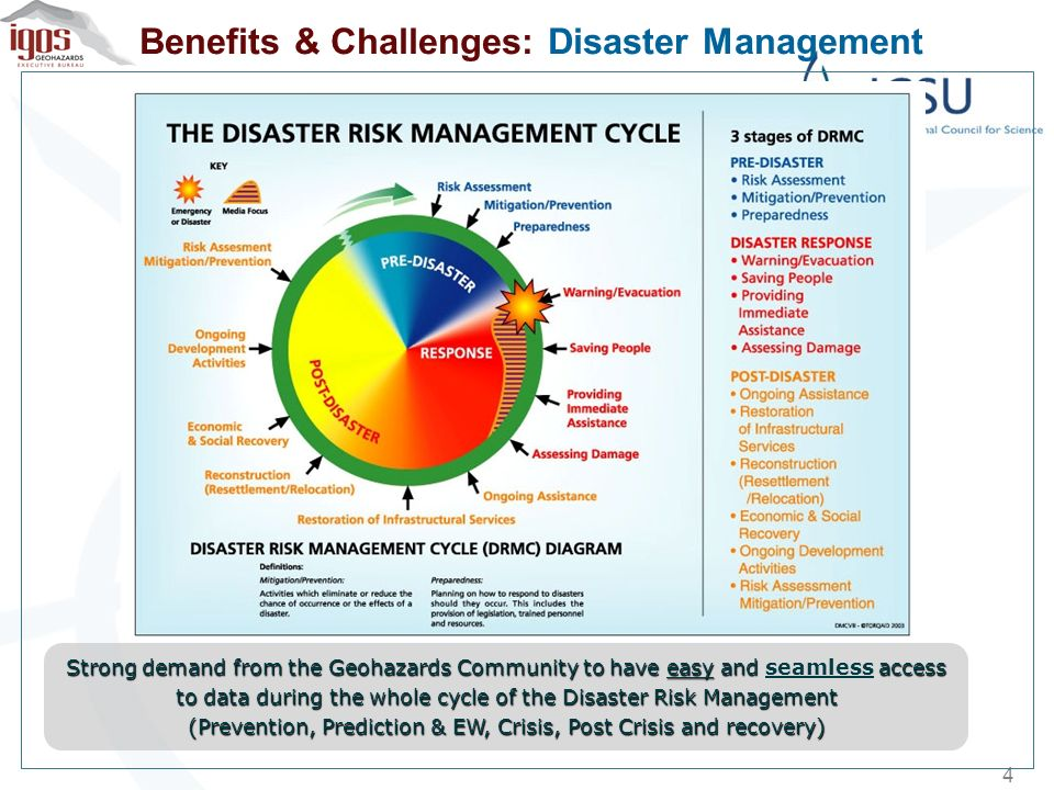 Benefits & Challenges: Disaster Management