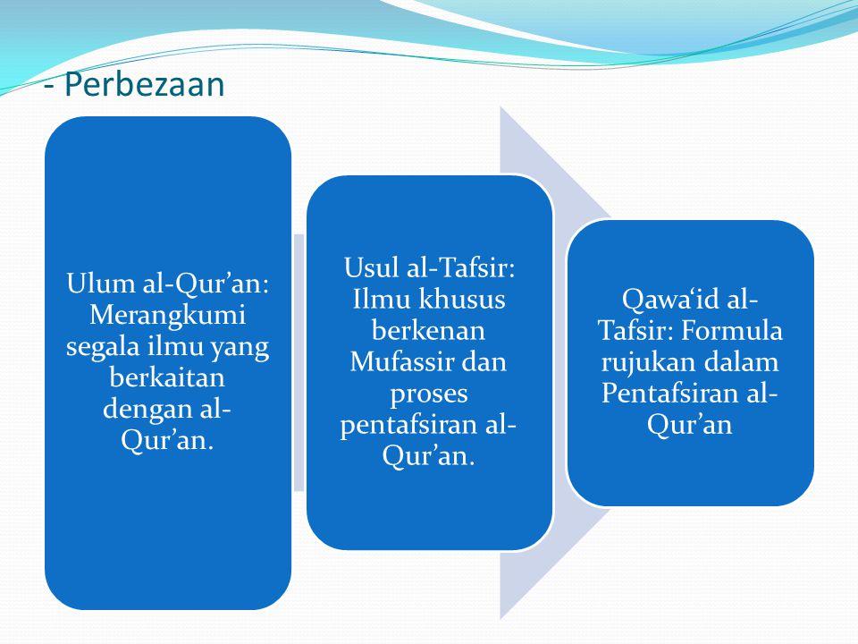 Qawa'id al-Tafsir: Formula rujukan dalam Pentafsiran al-Qur'an