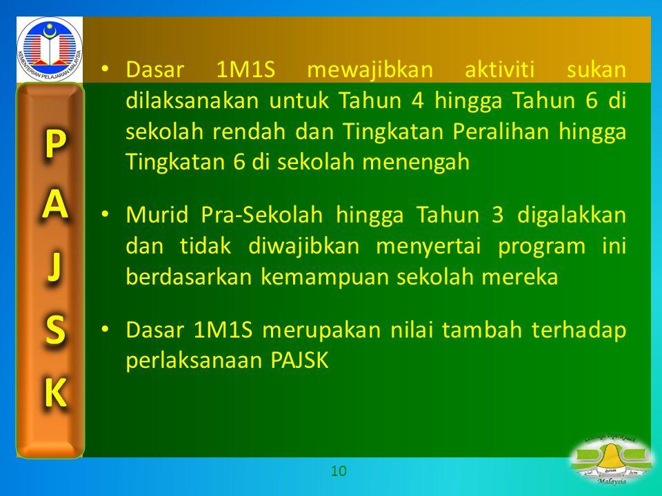 Dasar 1M1S mewajibkan aktiviti sukan dilaksanakan untuk Tahun 4 hingga Tahun 6 di sekolah rendah dan Tingkatan Peralihan hingga Tingkatan 6 di sekolah menengah