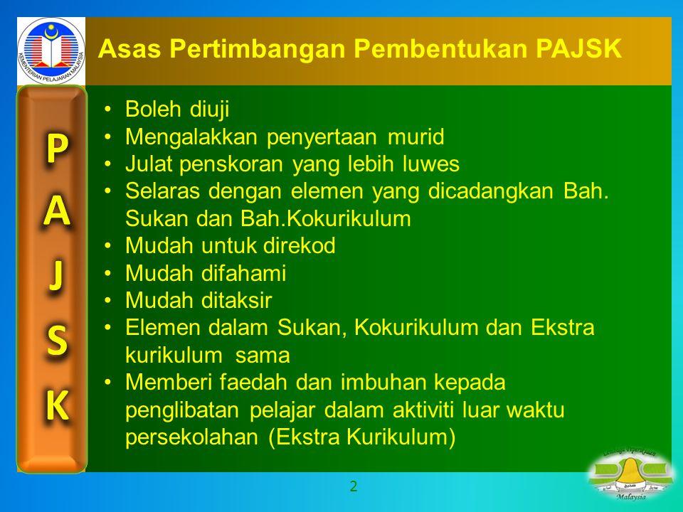 Asas Pertimbangan Pembentukan PAJSK