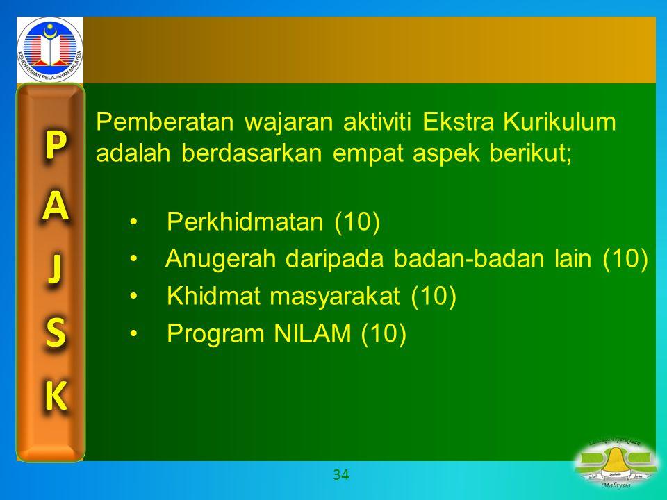 Pemberatan wajaran aktiviti Ekstra Kurikulum adalah berdasarkan empat aspek berikut;