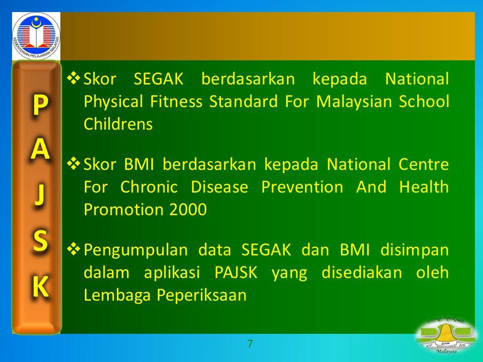 Skor SEGAK berdasarkan kepada National Physical Fitness Standard For Malaysian School Childrens